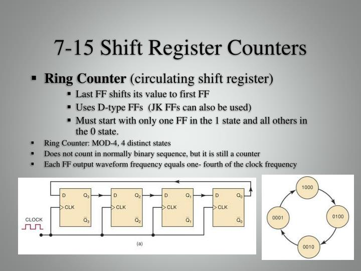 7-15 Shift Register Counters