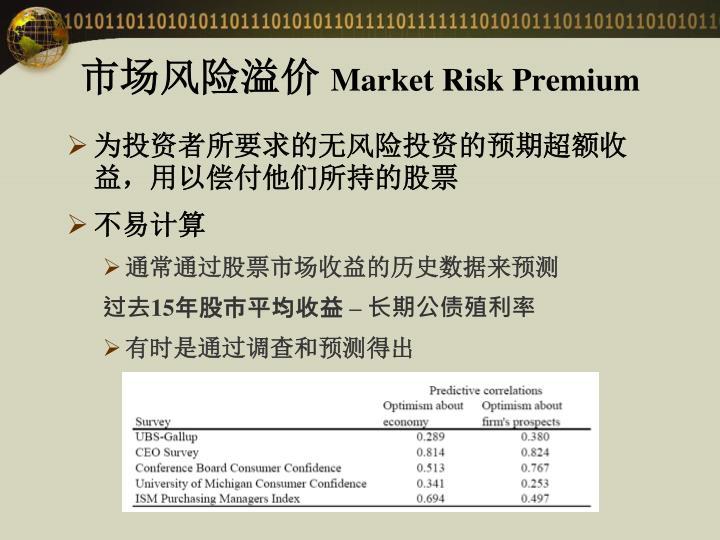 市场风险溢价