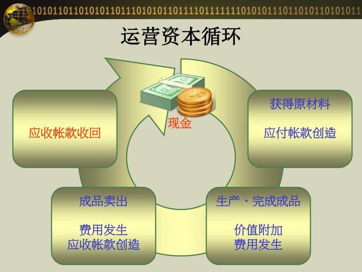 运营资本循环