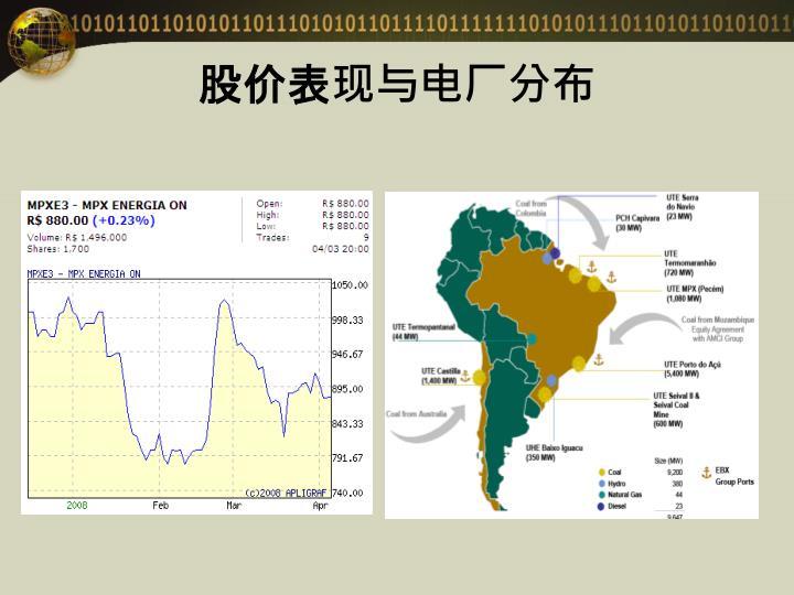 股价表现与电厂分布