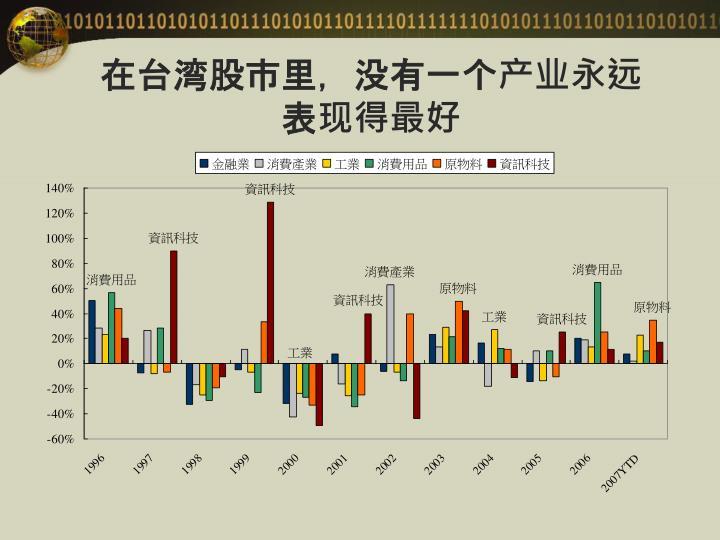 在台湾股市里,没有一个产业永远表现得最好