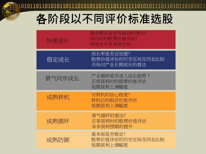 各阶段以不同评价标准选股