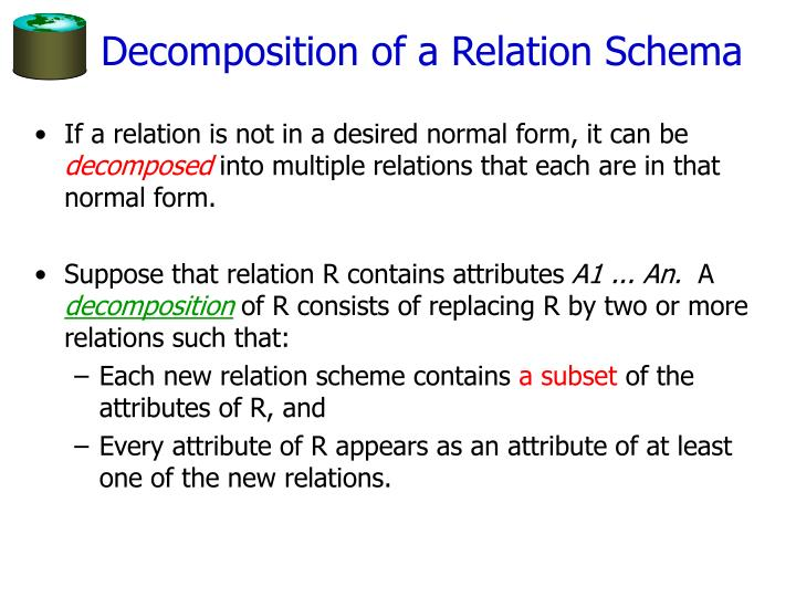 Decomposition of a Relation Schema