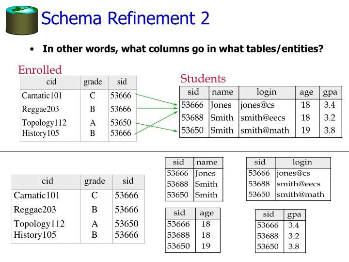 Schema Refinement 2