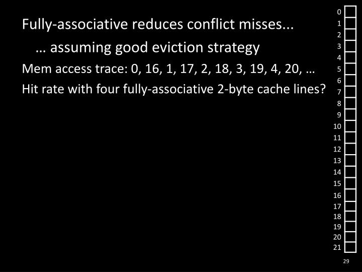 Fully-associative reduces conflict misses...