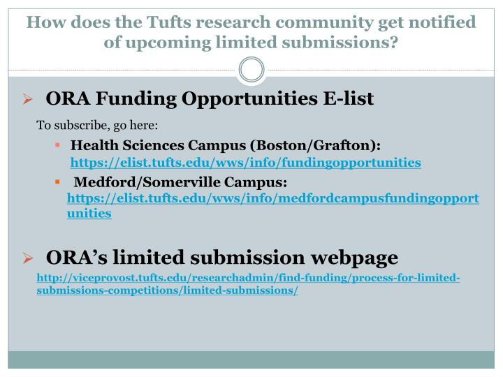How does the Tufts research community get notified of upcoming limited submissions?