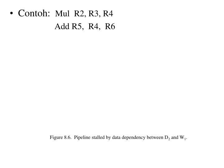 Figure 8.6.  Pipeline stalled by data dependency between D