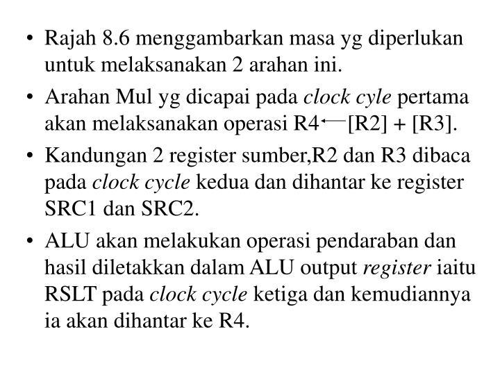 Rajah 8.6 menggambarkan masa yg diperlukan untuk melaksanakan 2 arahan ini.