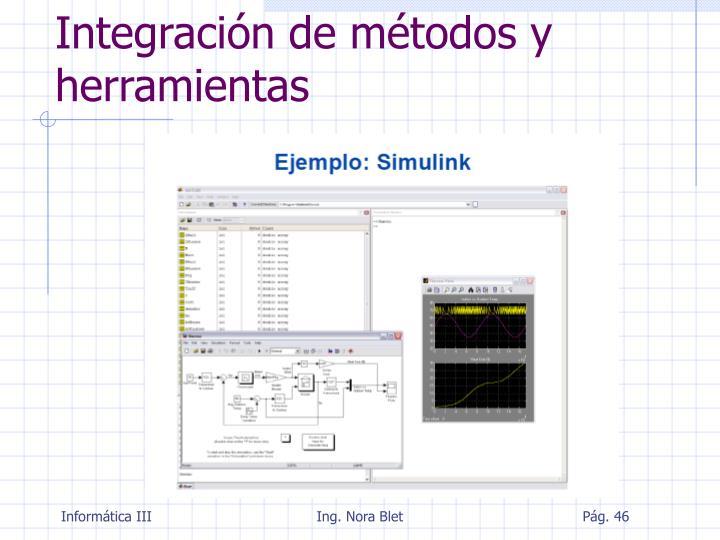 Integración de métodos y herramientas