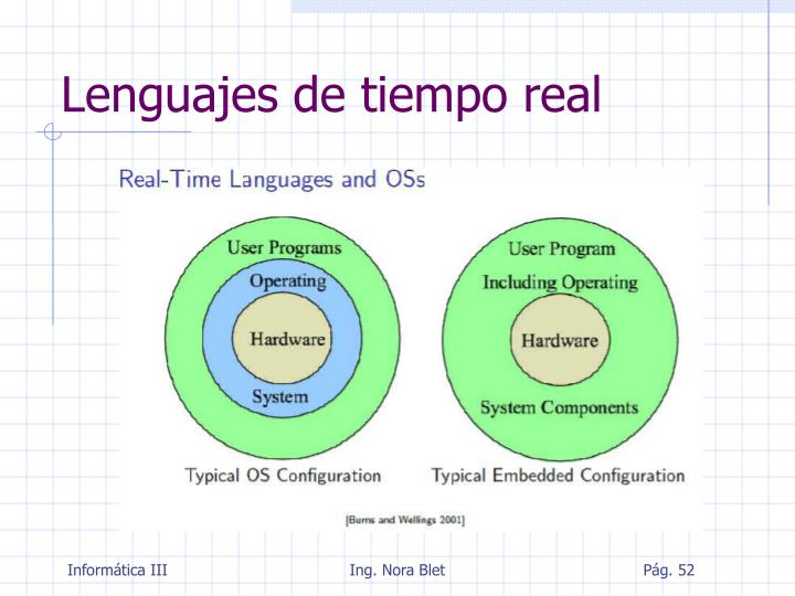 Lenguajes de tiempo real