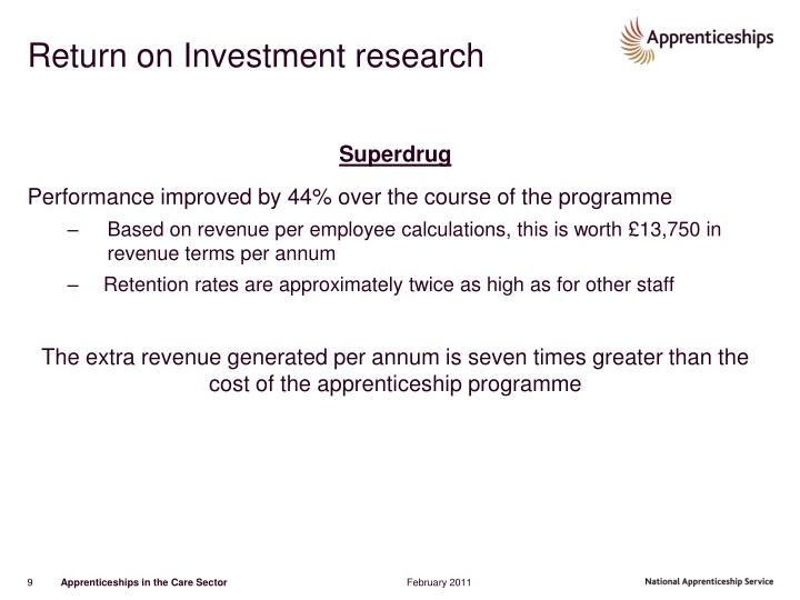 Return on Investment research