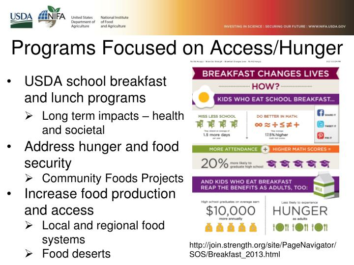 Programs Focused on Access/Hunger