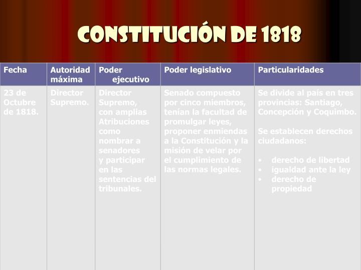 Constitución de 1818