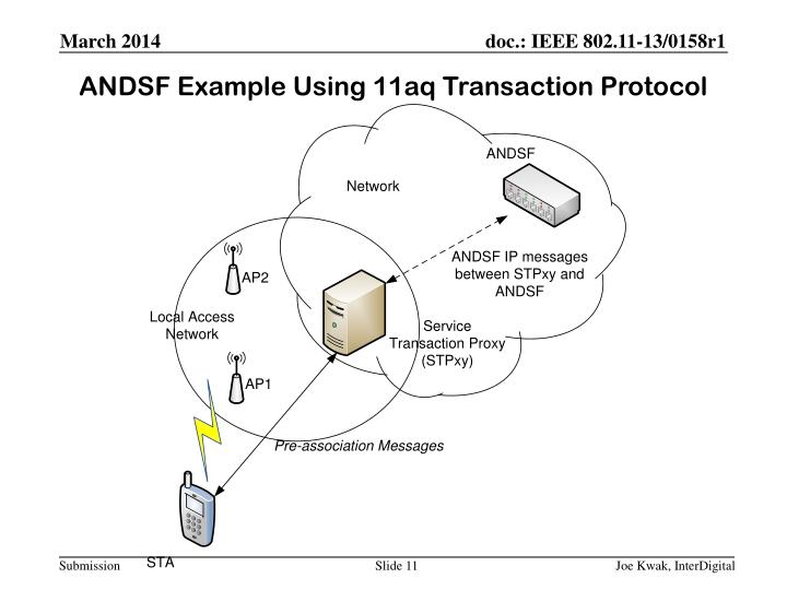 ANDSF Example Using 11aq Transaction Protocol