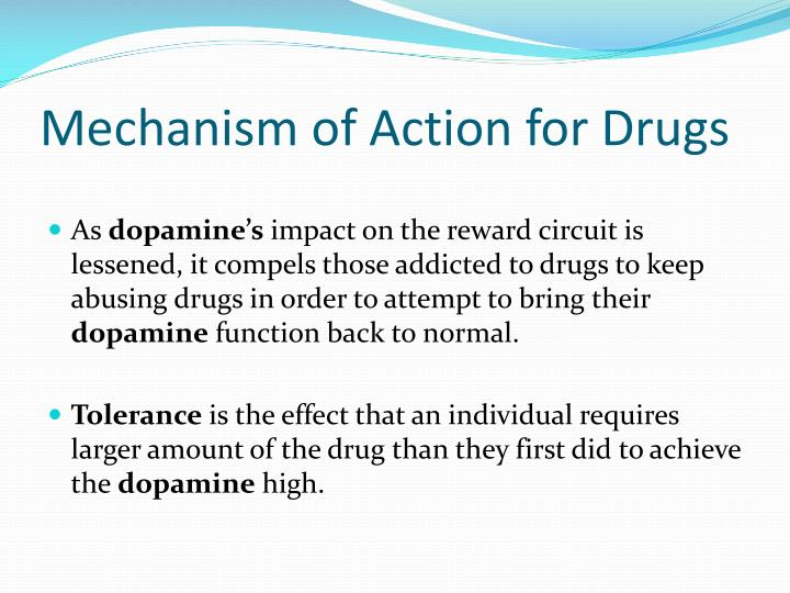 Mechanism of Action for Drugs