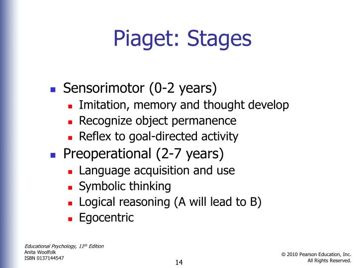 Piaget: Stages