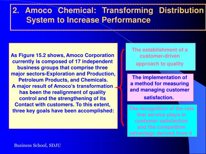As Figure 15.2 shows, Amoco Corporation