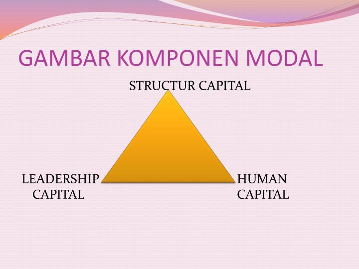 GAMBAR KOMPONEN MODAL