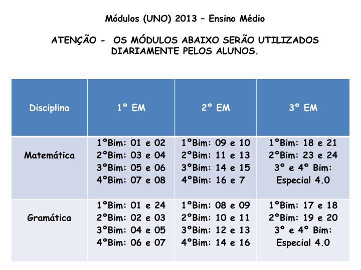 Módulos (UNO) 2013 – Ensino Médio