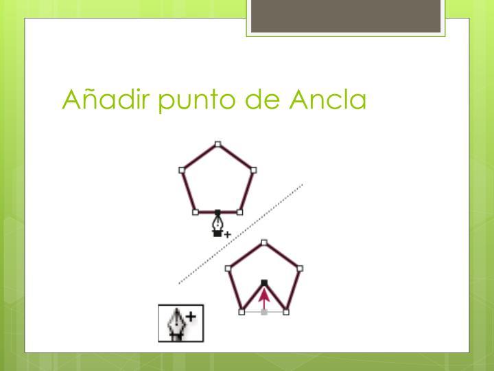 Añadir punto de Ancla
