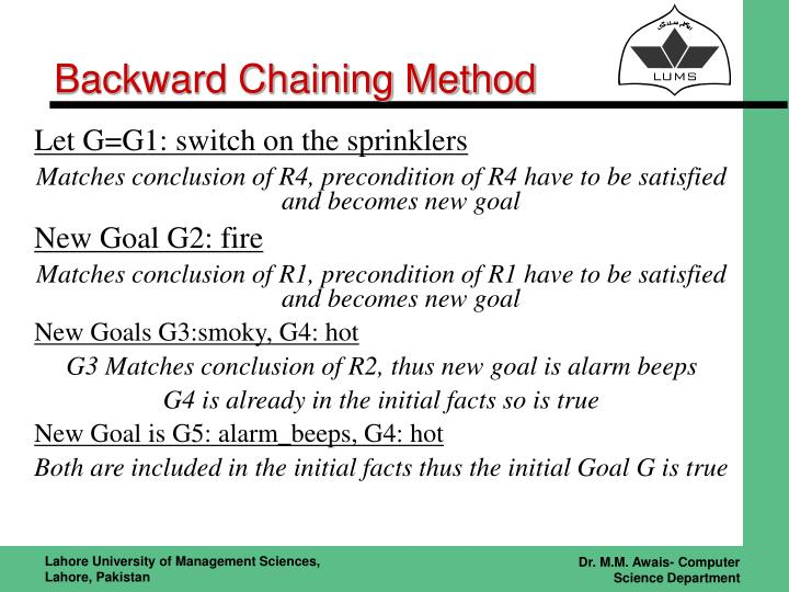 Backward Chaining Method