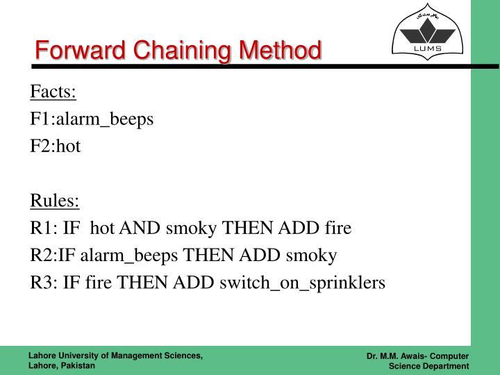 Forward Chaining Method