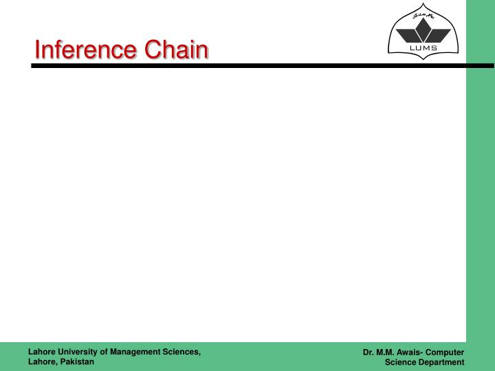 Inference Chain
