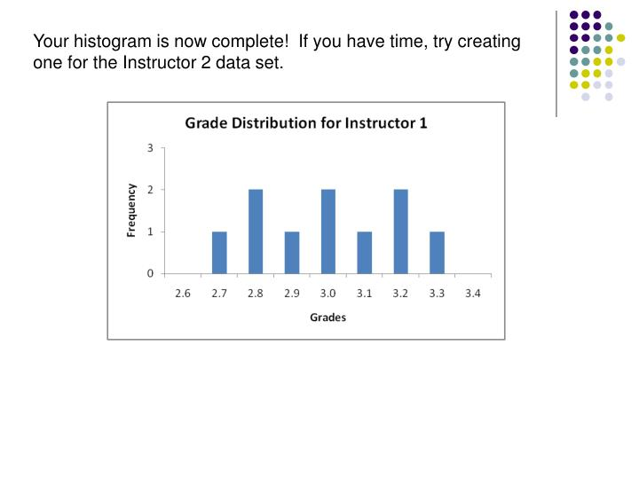 Your histogram is now complete!  If you have time, try creating one for the Instructor 2 data set.
