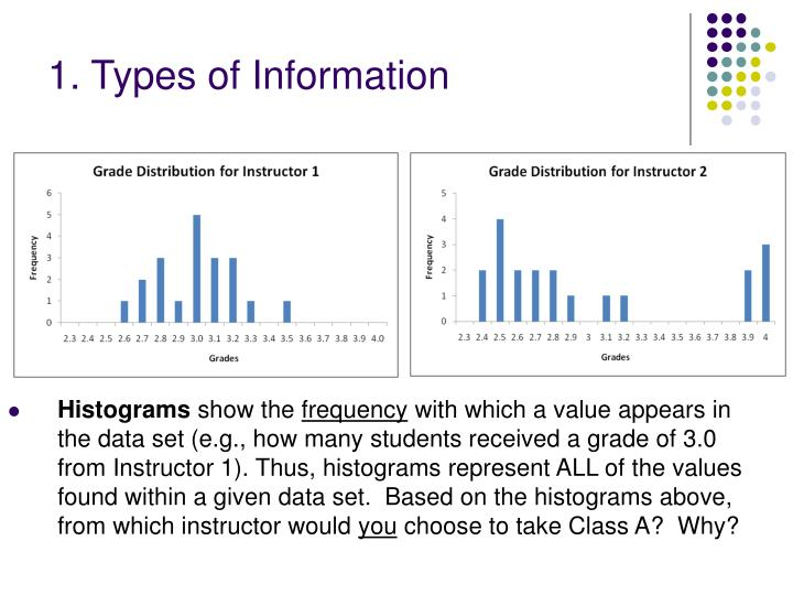 1. Types of Information