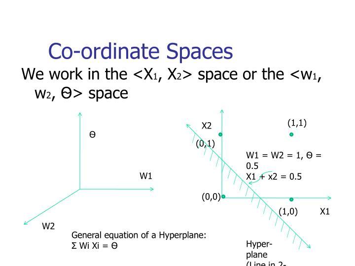 Co-ordinate Spaces
