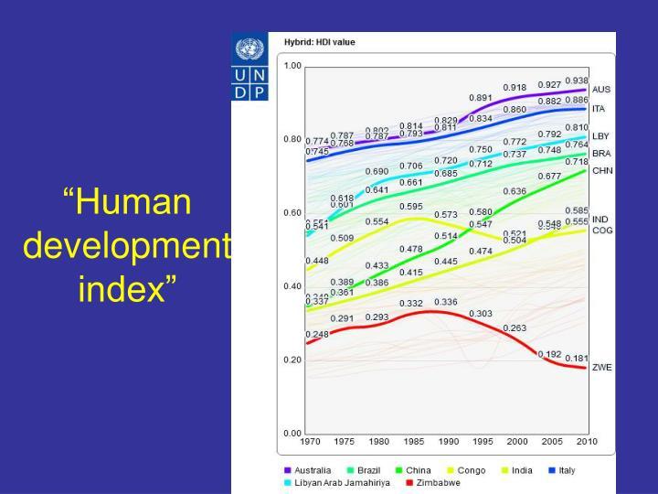 """Human development index"""