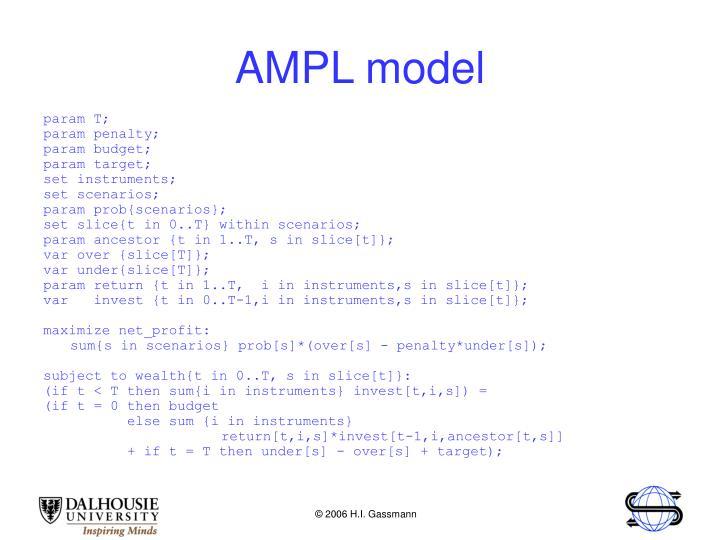 AMPL model