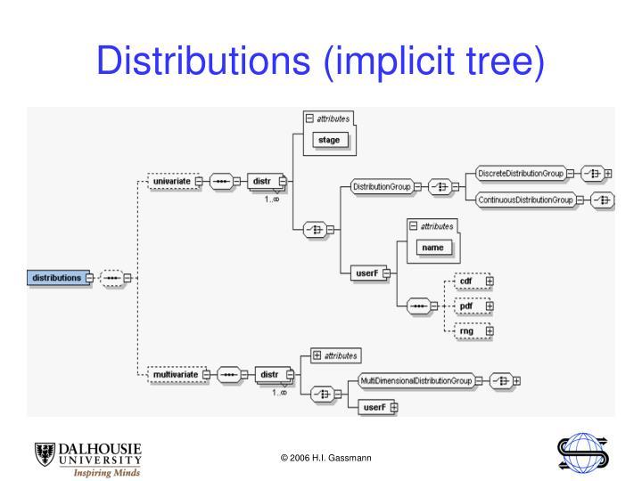 Distributions (implicit tree)