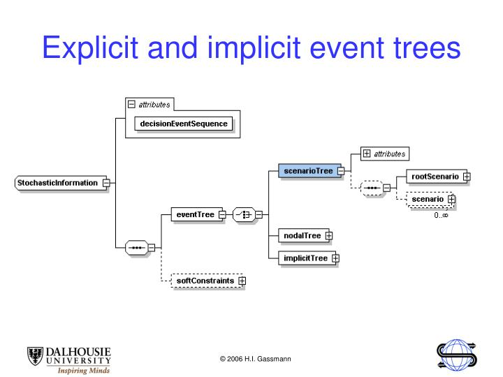Explicit and implicit event trees