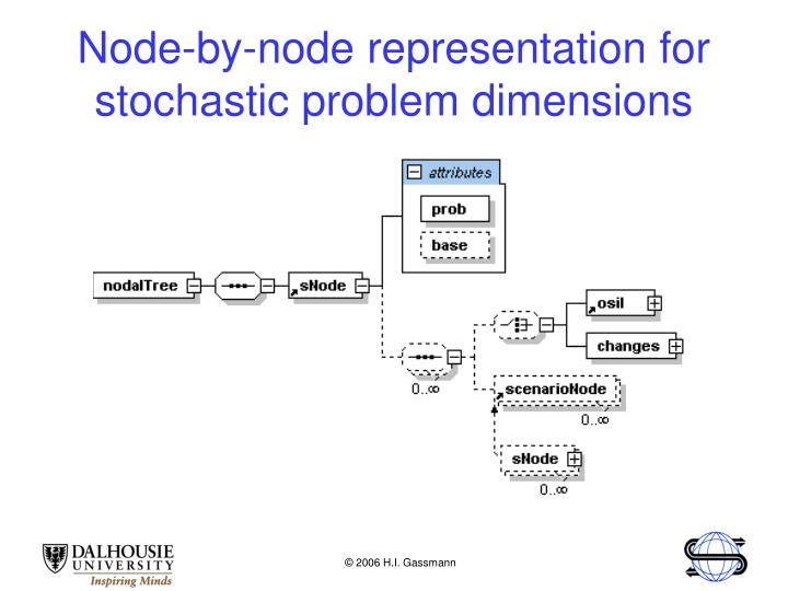 Node-by-node representation for stochastic problem dimensions