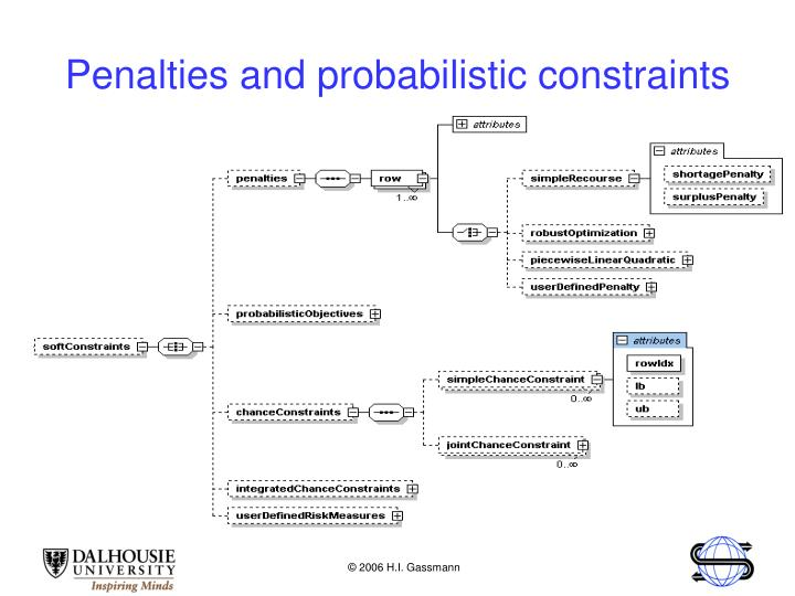 Penalties and probabilistic constraints