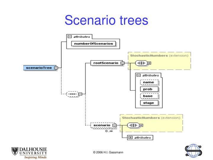 Scenario trees