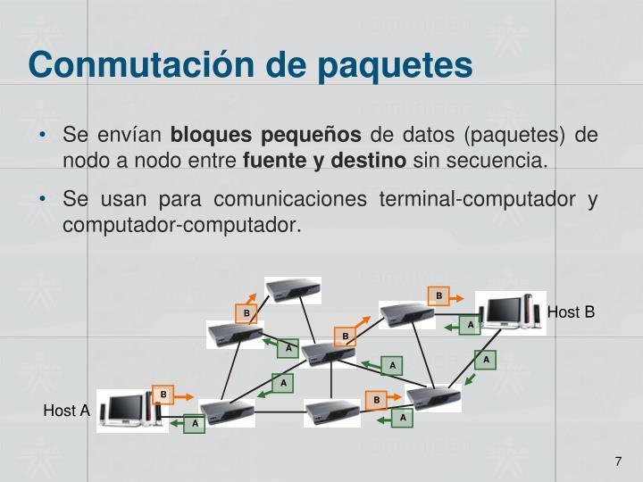 Conmutación de paquetes
