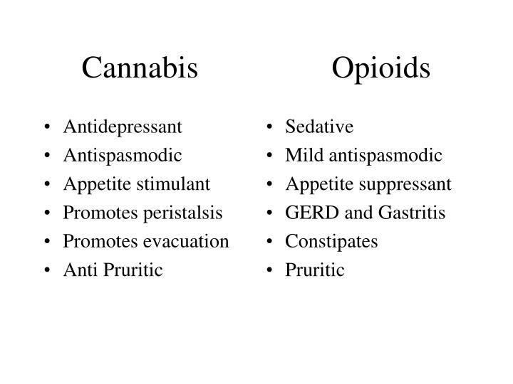 Antidepressant