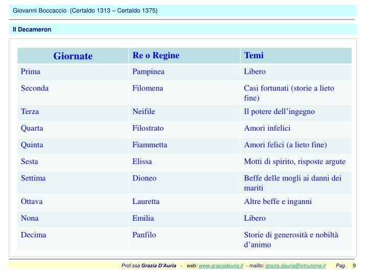 Giovanni Boccaccio  (Certaldo 1313 – Certaldo 1375)