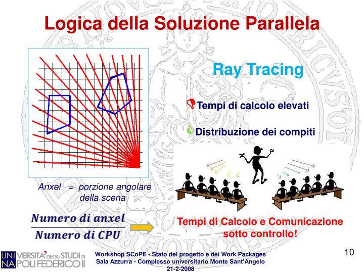 Logica della Soluzione Parallela