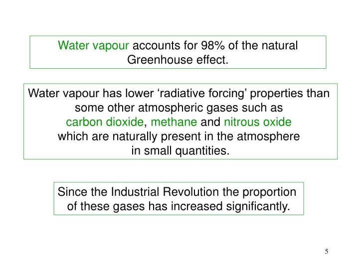 Water vapour