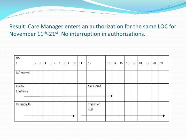 Result: Care Manager enters an authorization for the same LOC for November 11