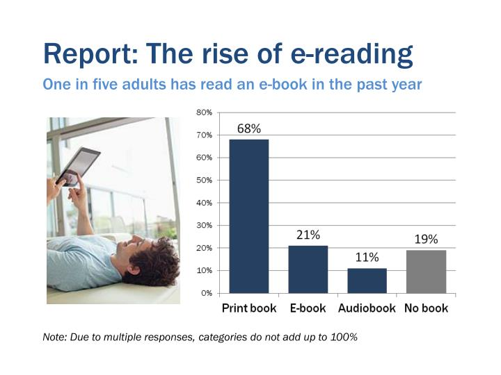 Report: The rise of e-reading