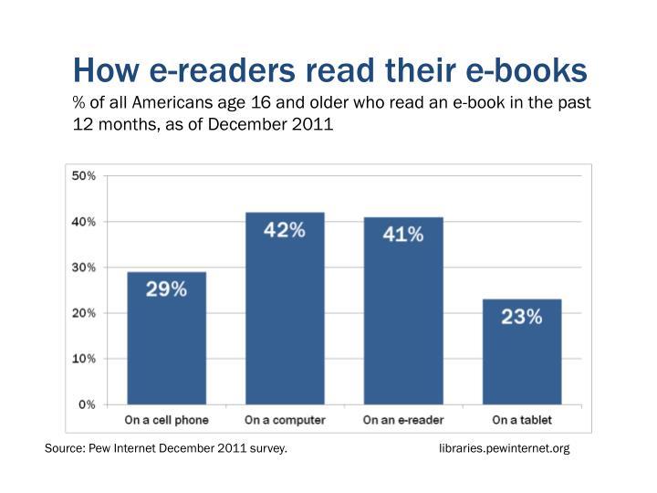How e-readers read their e-books