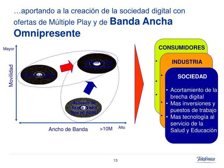 …aportando a la creación de la sociedad digital con ofertas de Múltiple Play y de