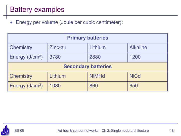 Battery examples