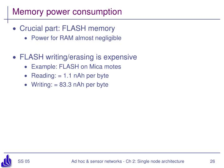 Memory power consumption