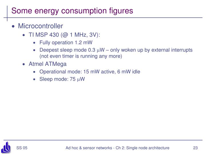 Some energy consumption figures