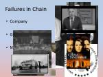 failures in chain